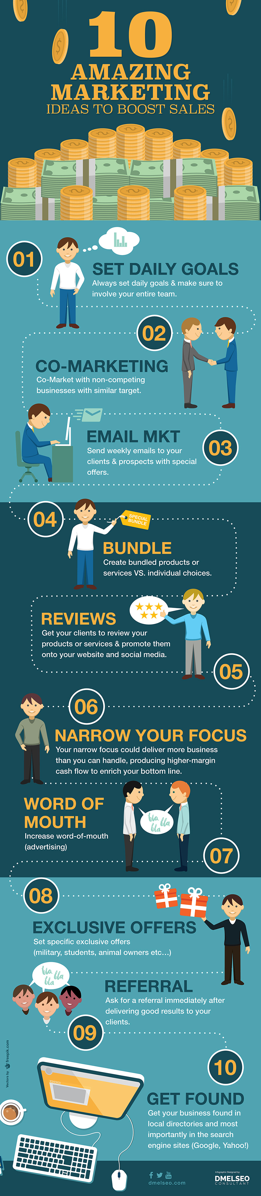 10 Amazing Marketing ideas to boost sales Infographic