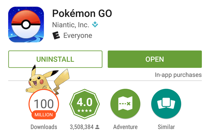 Number of Downloads Pokemon Go